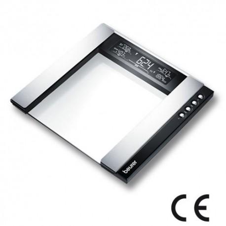 Impédancemètre mesure masse graisseuse
